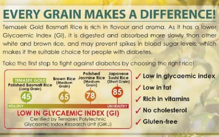 Pick the Right Grain
